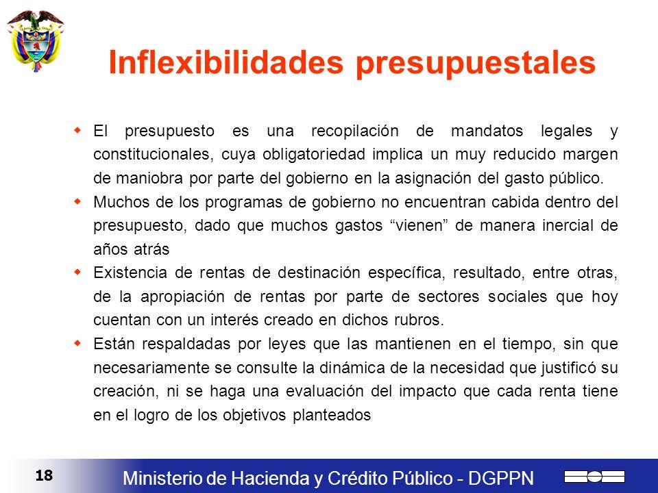 Inflexibilidades presupuestales