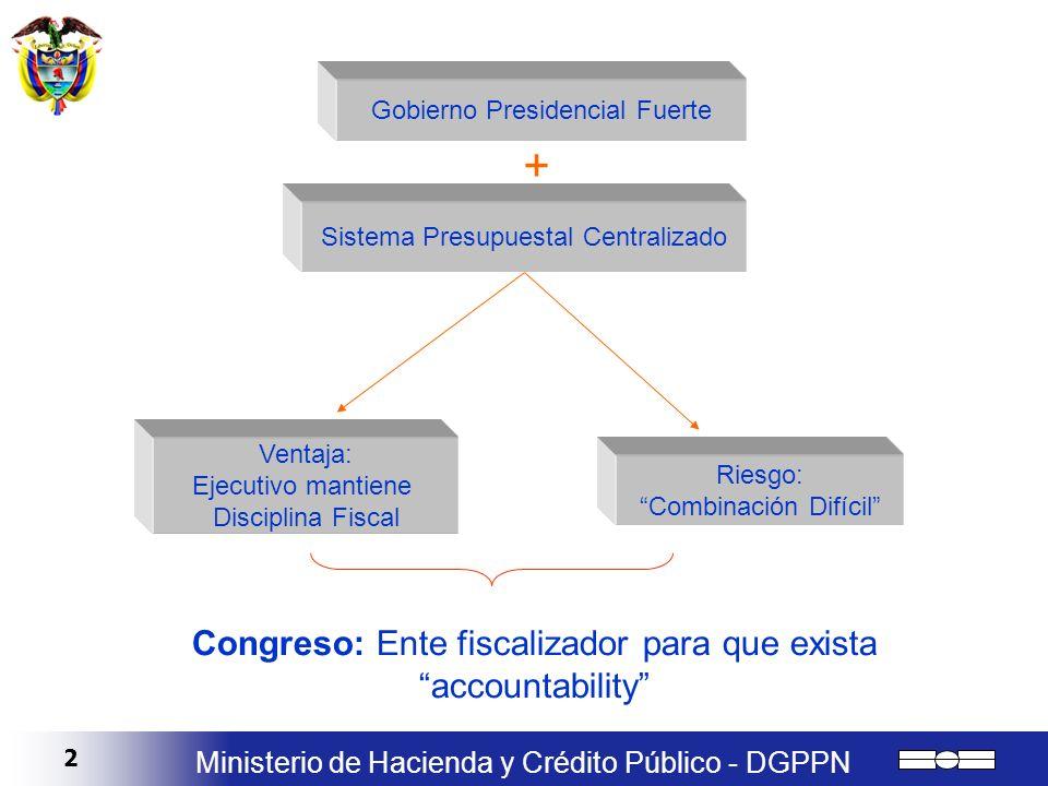 + Congreso: Ente fiscalizador para que exista accountability