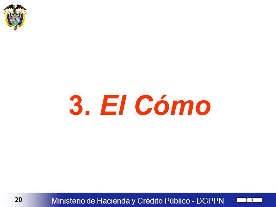3. El Cómo