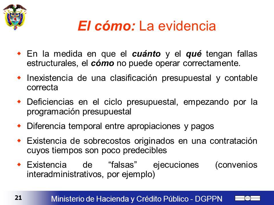 El cómo: La evidencia En la medida en que el cuánto y el qué tengan fallas estructurales, el cómo no puede operar correctamente.