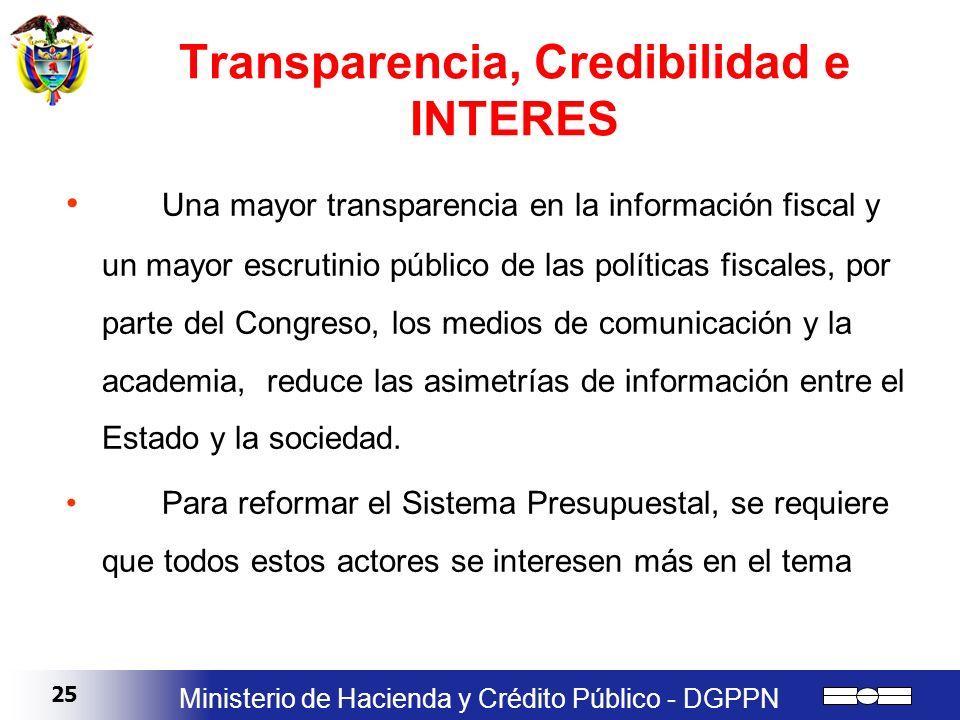 Transparencia, Credibilidad e INTERES