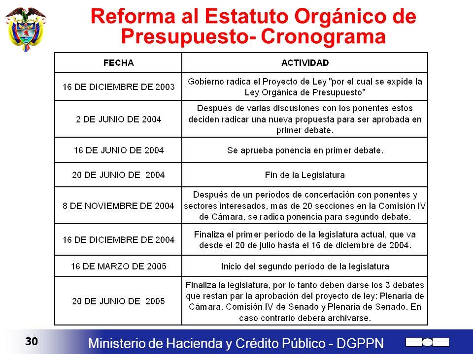 Reforma al Estatuto Orgánico de Presupuesto- Cronograma
