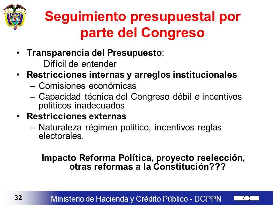 Seguimiento presupuestal por parte del Congreso