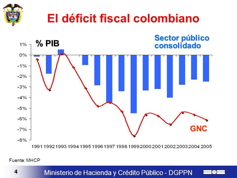 El déficit fiscal colombiano