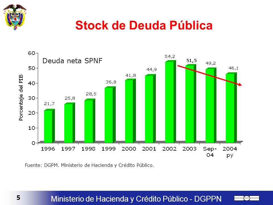 Stock de Deuda Pública Deuda neta SPNF