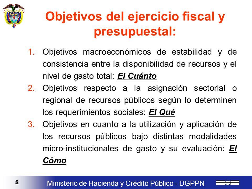 Objetivos del ejercicio fiscal y presupuestal: