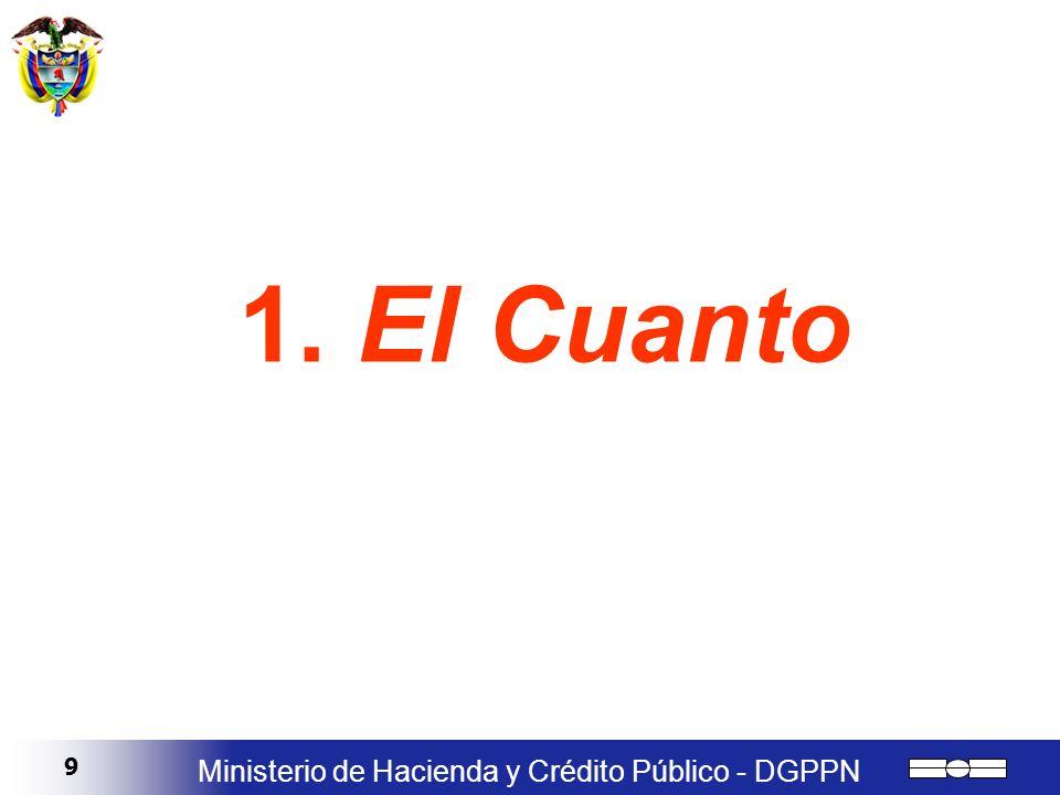 1. El Cuanto