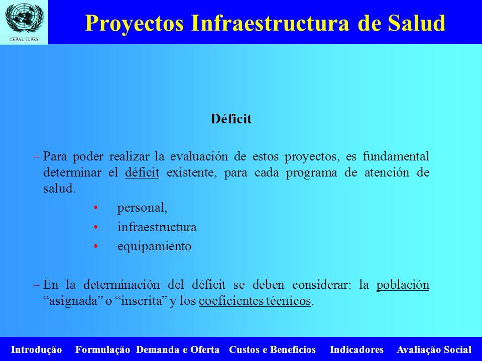 Proyectos Infraestructura de Salud