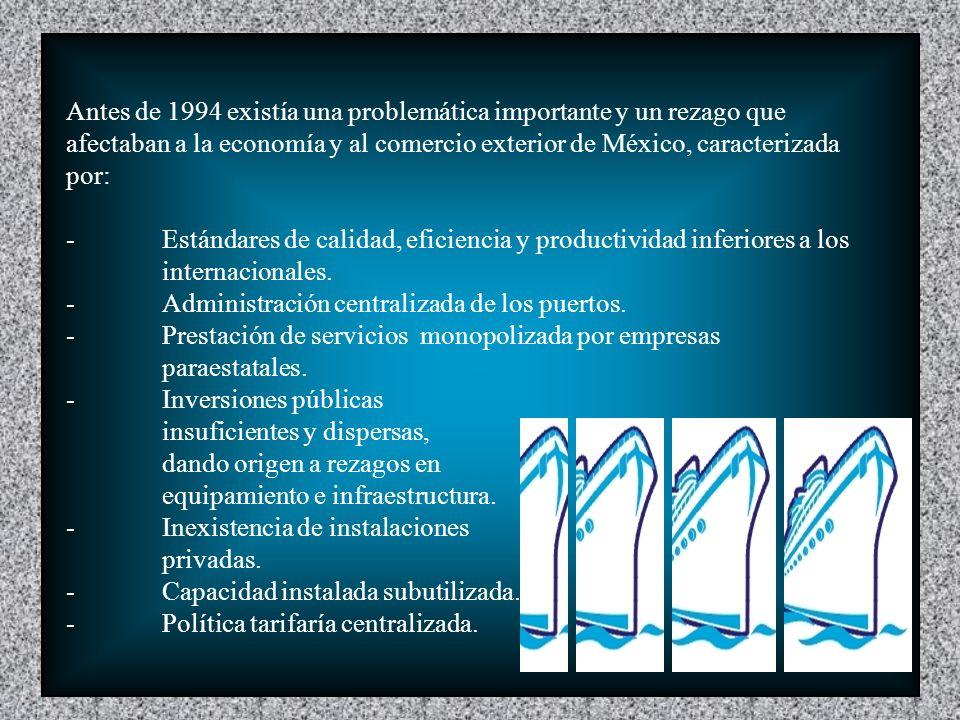 Antes de 1994 existía una problemática importante y un rezago que afectaban a la economía y al comercio exterior de México, caracterizada por: