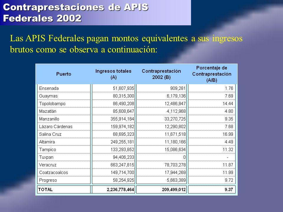 Contraprestaciones de APIS Federales 2002