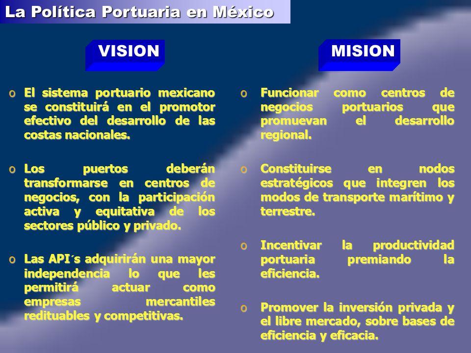 La Política Portuaria en México