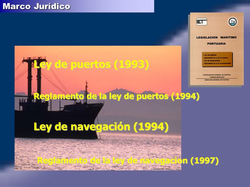 Ley de puertos (1993) Ley de navegación (1994) Marco Jurídico