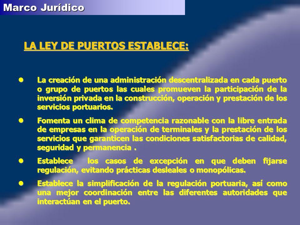 LA LEY DE PUERTOS ESTABLECE: