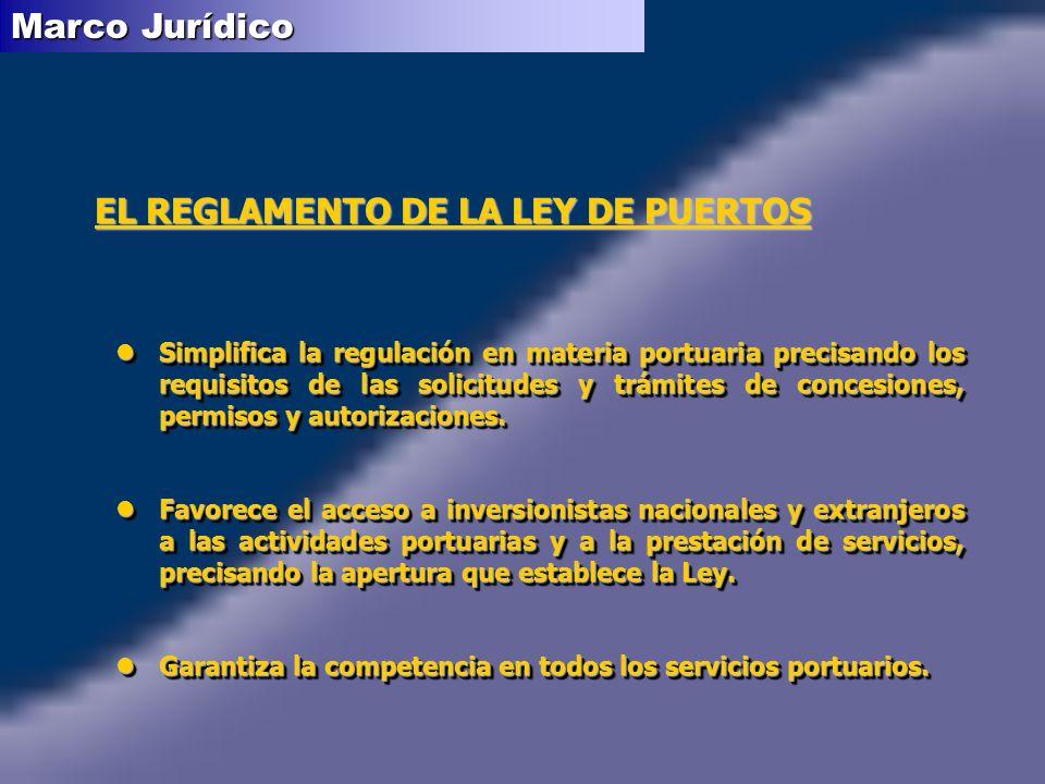 EL REGLAMENTO DE LA LEY DE PUERTOS