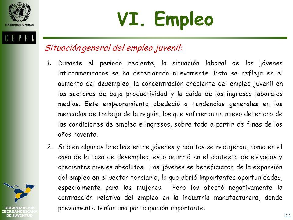 VI. Empleo Situación general del empleo juvenil: