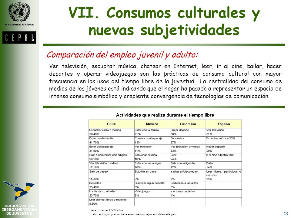 VII. Consumos culturales y nuevas subjetividades