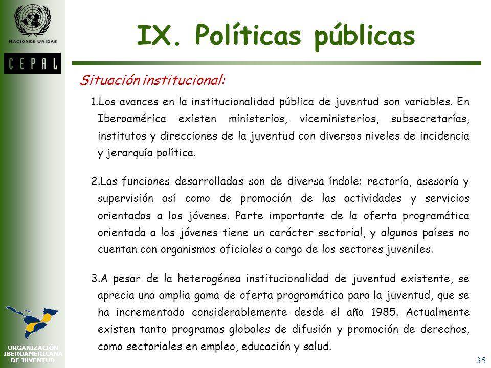 IX. Políticas públicas Situación institucional: