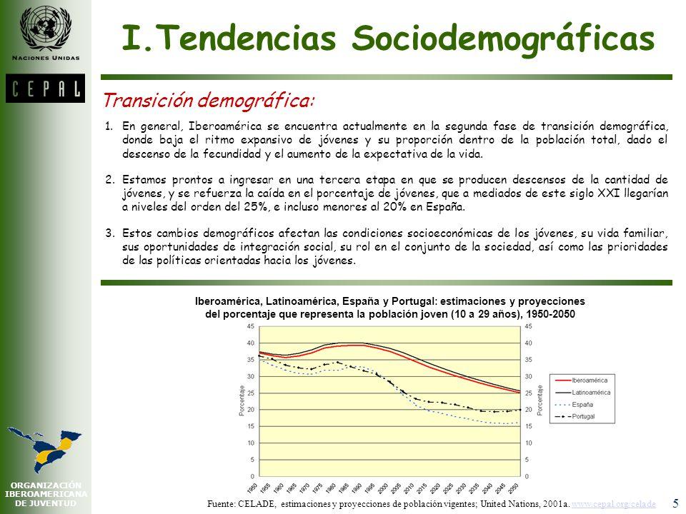 I.Tendencias Sociodemográficas