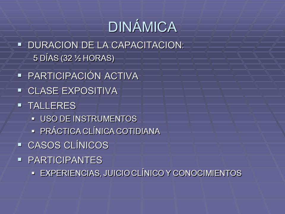 DINÁMICA DURACION DE LA CAPACITACION: PARTICIPACIÓN ACTIVA