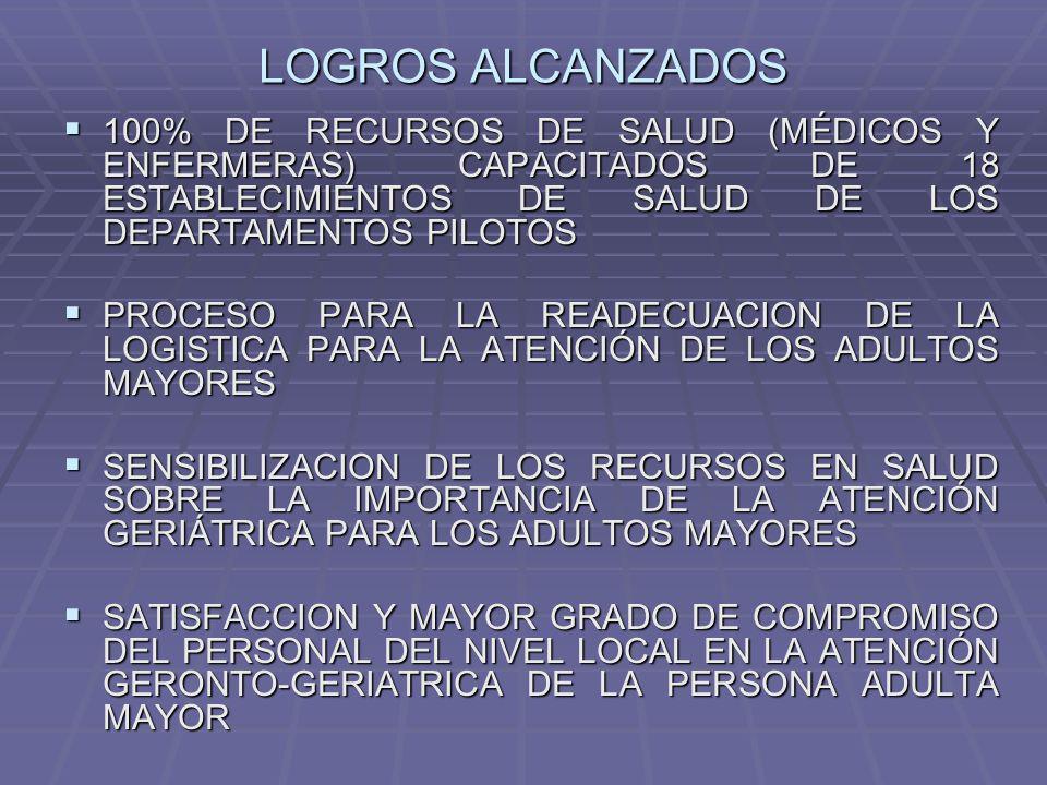 LOGROS ALCANZADOS 100% DE RECURSOS DE SALUD (MÉDICOS Y ENFERMERAS) CAPACITADOS DE 18 ESTABLECIMIENTOS DE SALUD DE LOS DEPARTAMENTOS PILOTOS.