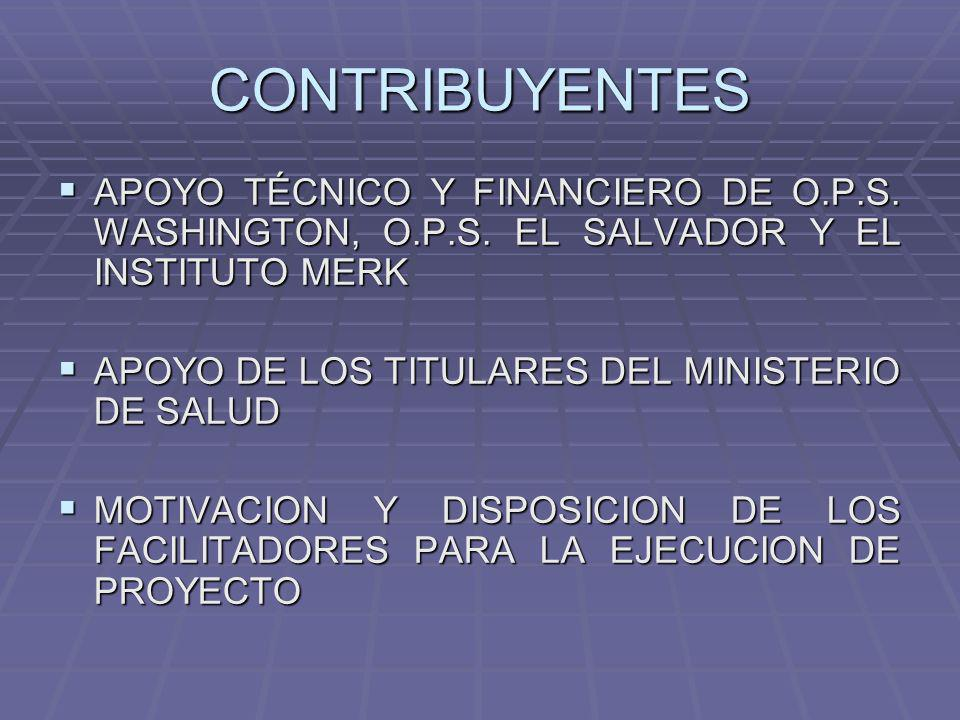 CONTRIBUYENTES APOYO TÉCNICO Y FINANCIERO DE O.P.S. WASHINGTON, O.P.S. EL SALVADOR Y EL INSTITUTO MERK.