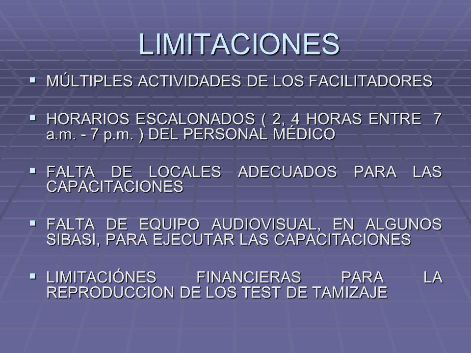 LIMITACIONES MÚLTIPLES ACTIVIDADES DE LOS FACILITADORES