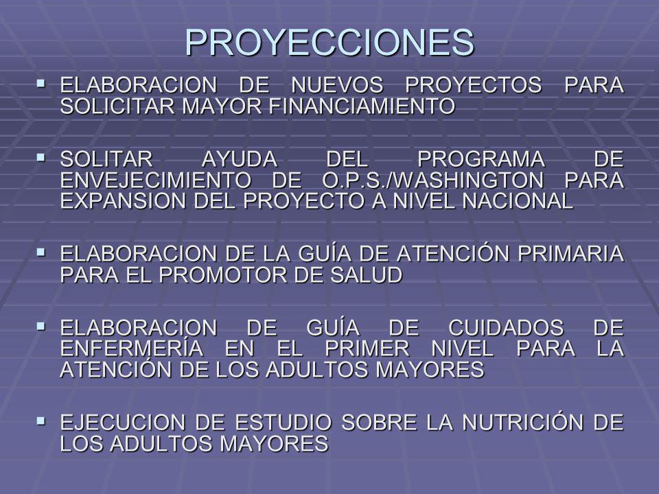 PROYECCIONES ELABORACION DE NUEVOS PROYECTOS PARA SOLICITAR MAYOR FINANCIAMIENTO.