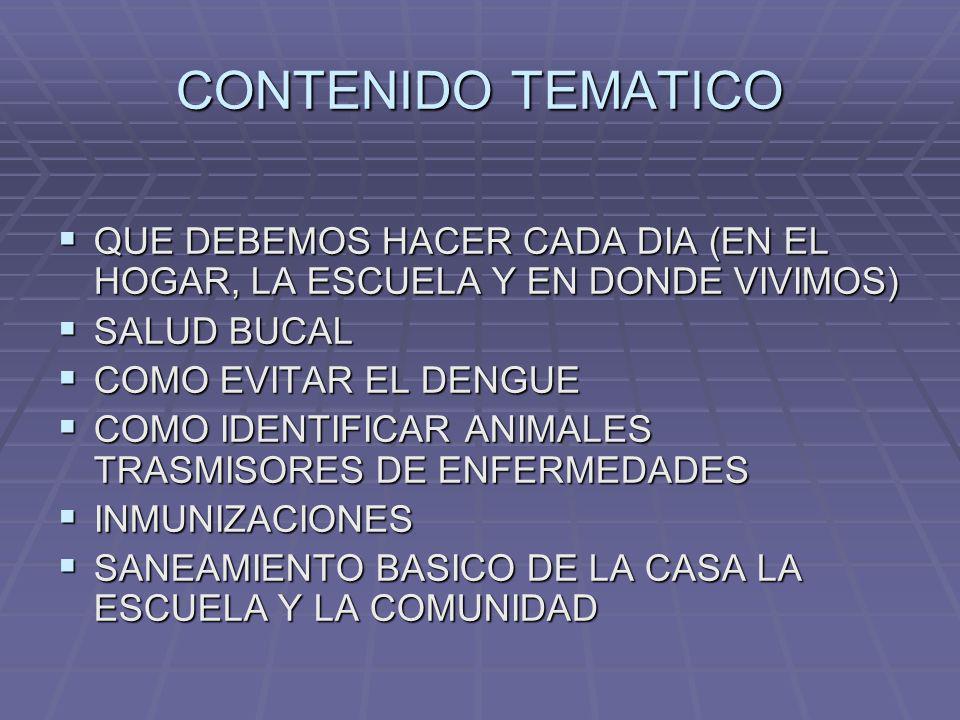CONTENIDO TEMATICO QUE DEBEMOS HACER CADA DIA (EN EL HOGAR, LA ESCUELA Y EN DONDE VIVIMOS) SALUD BUCAL.