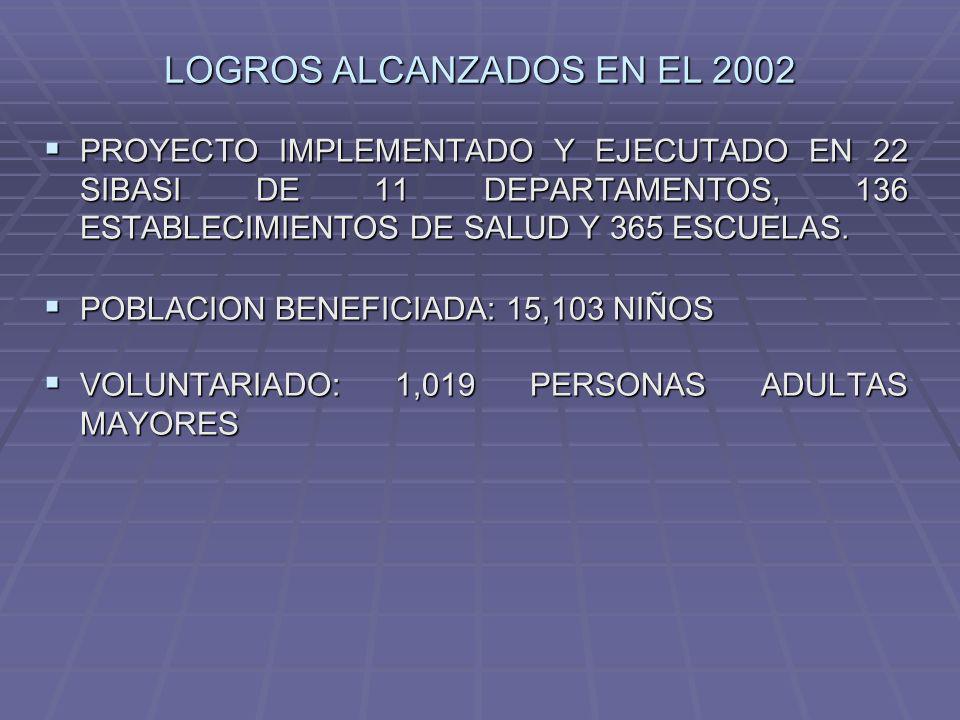 LOGROS ALCANZADOS EN EL 2002