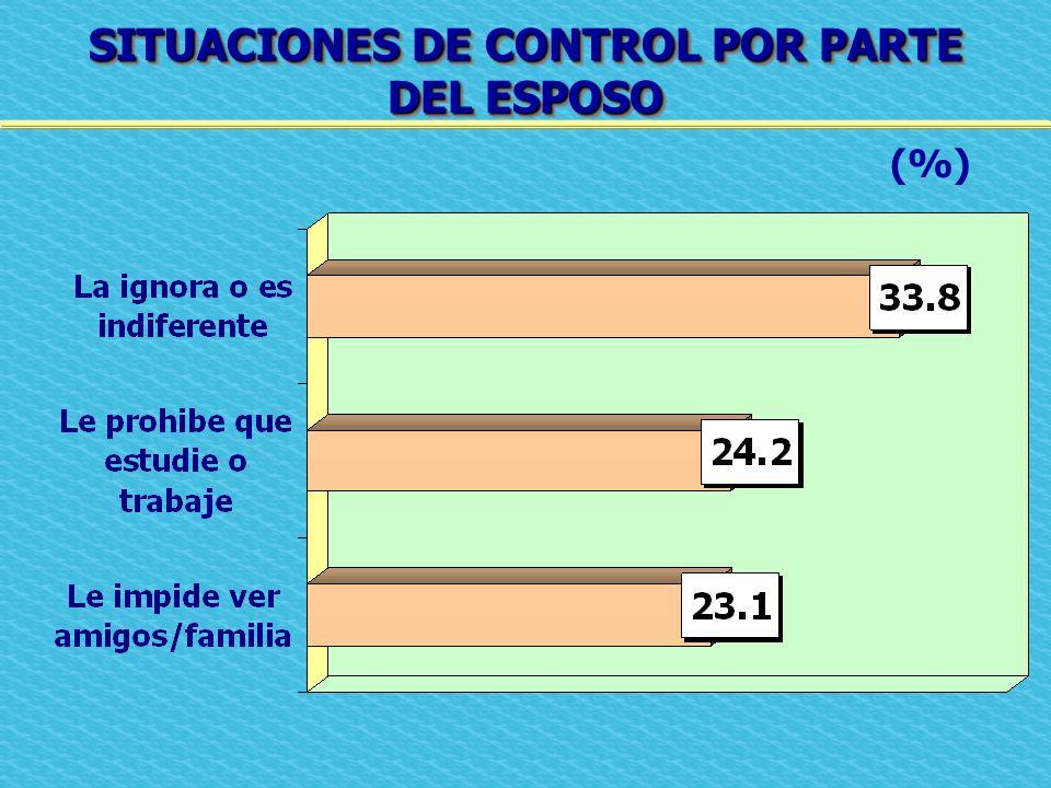 SITUACIONES DE CONTROL POR PARTE