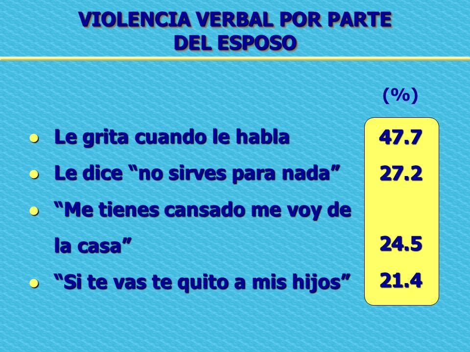VIOLENCIA VERBAL POR PARTE