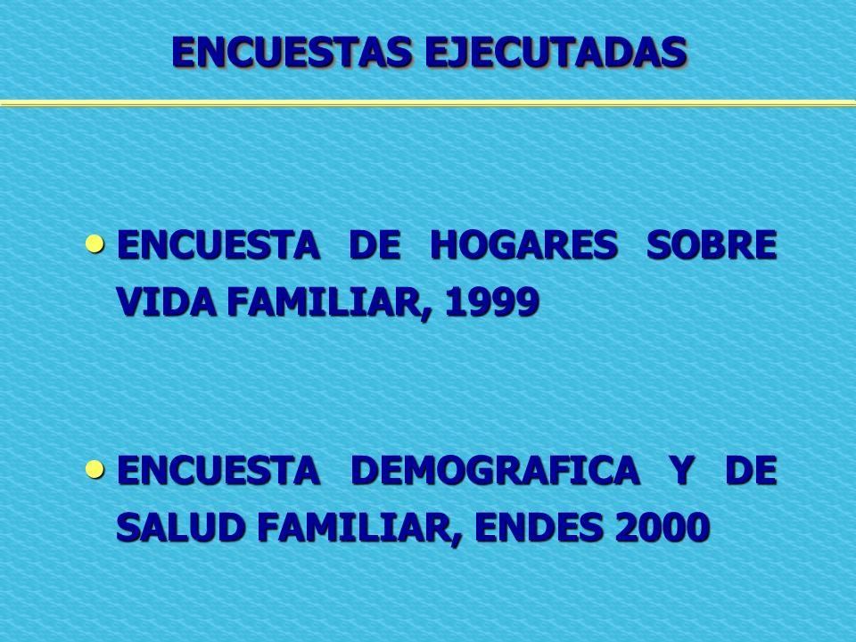 ENCUESTAS EJECUTADAS ENCUESTA DE HOGARES SOBRE VIDA FAMILIAR, 1999