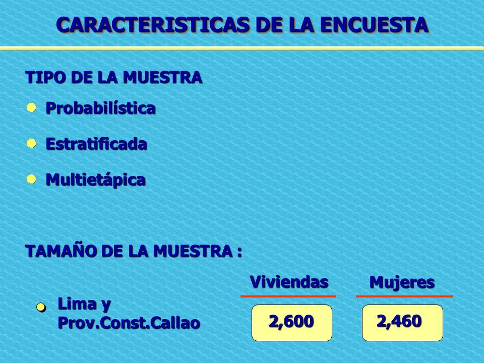 CARACTERISTICAS DE LA ENCUESTA