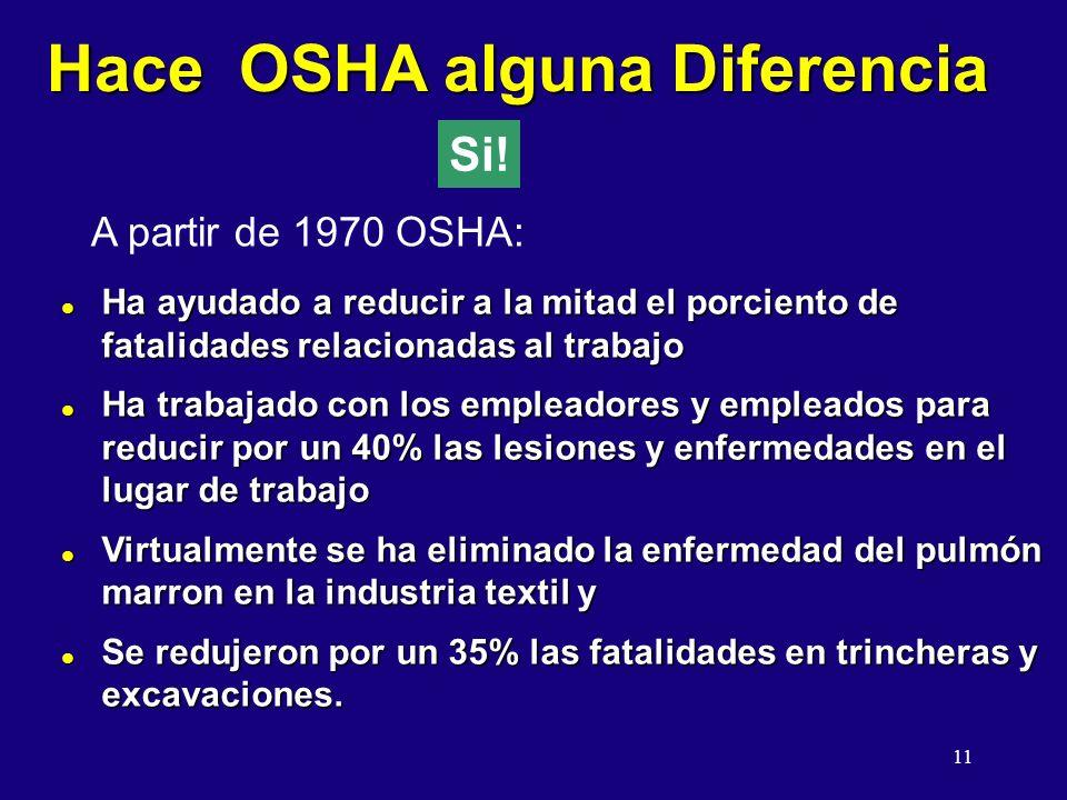 Hace OSHA alguna Diferencia