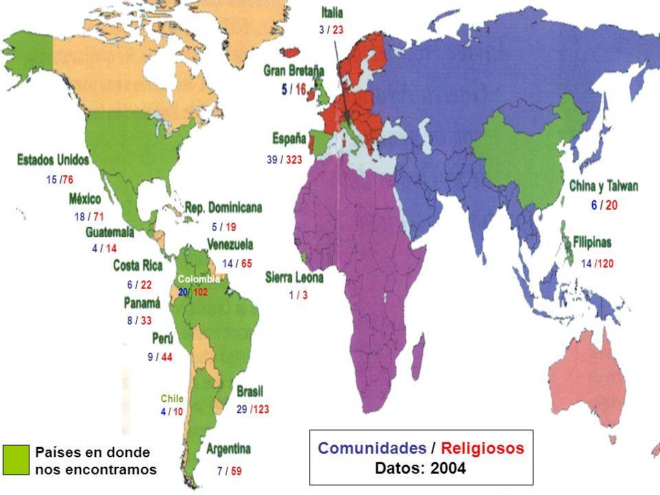 Comunidades / Religiosos