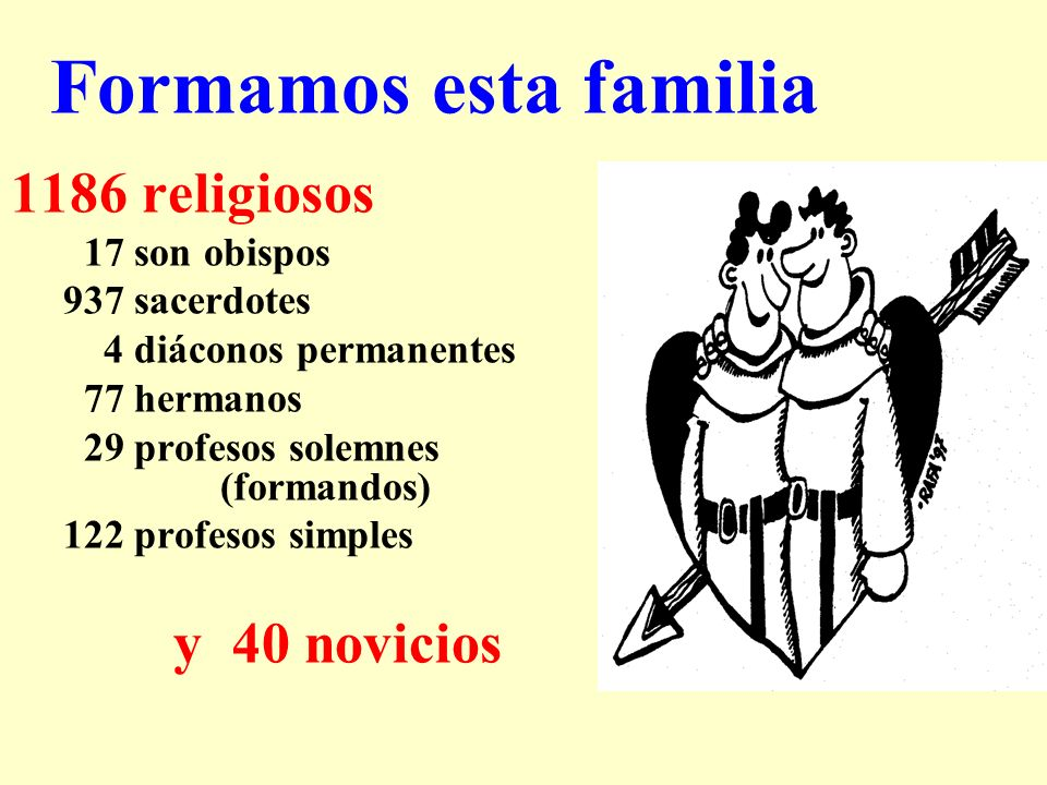 1186 religiosos Formamos esta familia 17 son obispos 937 sacerdotes