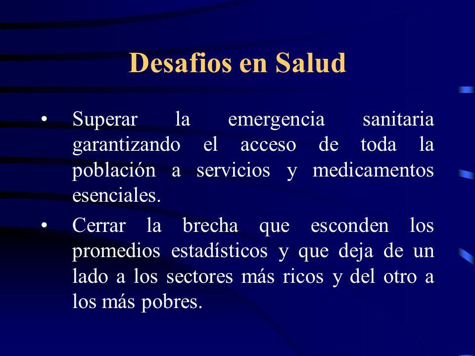 Desafios en Salud Superar la emergencia sanitaria garantizando el acceso de toda la población a servicios y medicamentos esenciales.