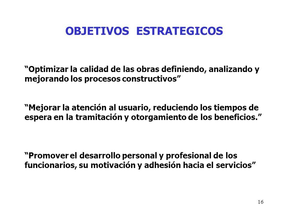OBJETIVOS ESTRATEGICOS