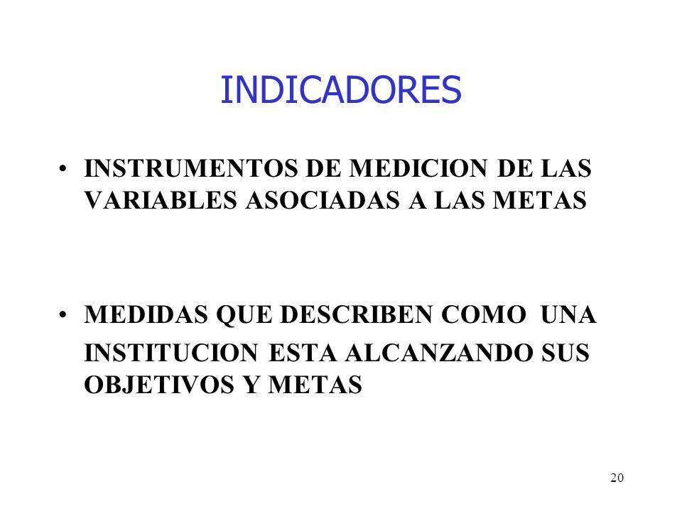 INDICADORES INSTRUMENTOS DE MEDICION DE LAS VARIABLES ASOCIADAS A LAS METAS. MEDIDAS QUE DESCRIBEN COMO UNA.