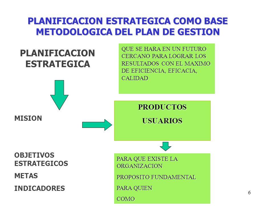 PLANIFICACION ESTRATEGICA COMO BASE METODOLOGICA DEL PLAN DE GESTION