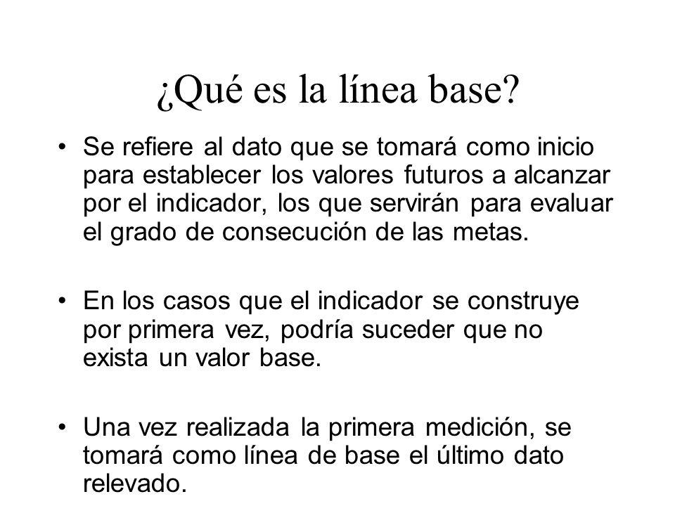 ¿Qué es la línea base