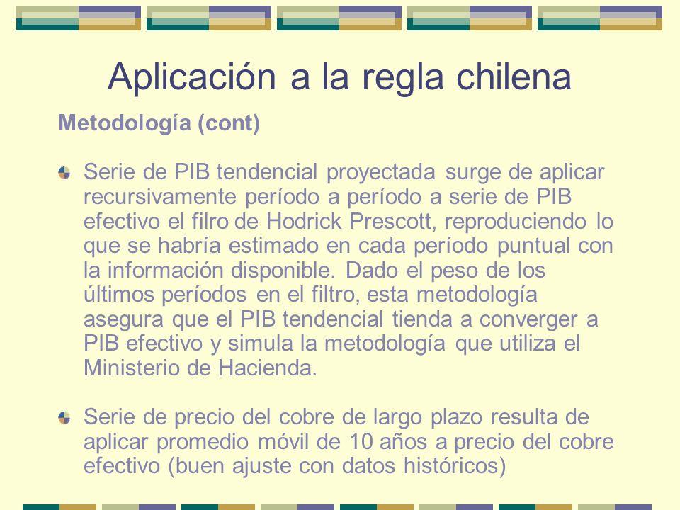 Aplicación a la regla chilena