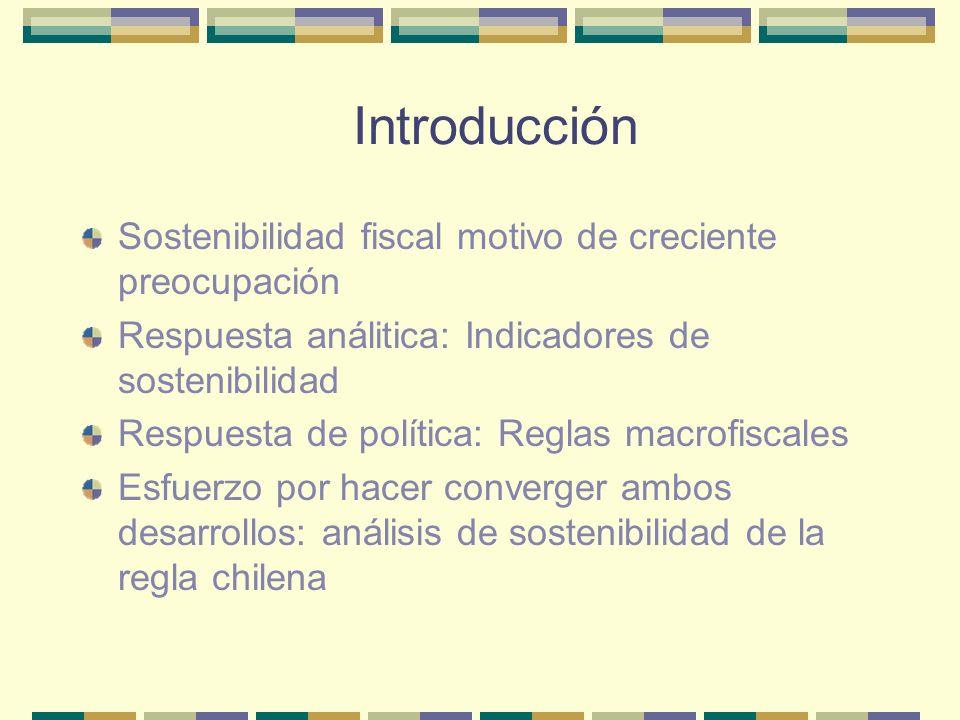 Introducción Sostenibilidad fiscal motivo de creciente preocupación