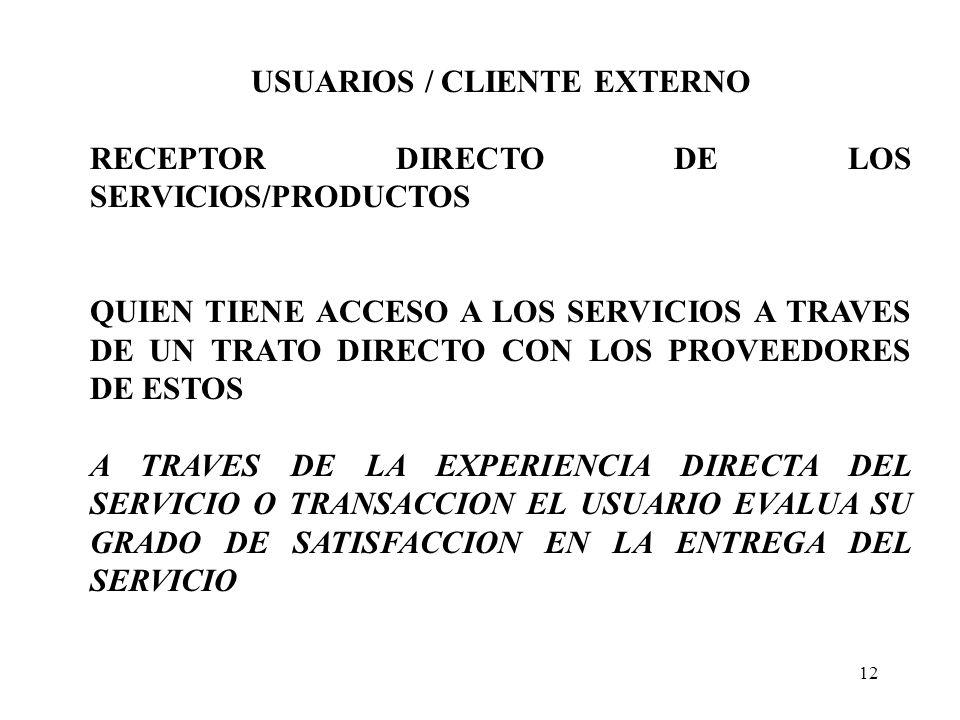 USUARIOS / CLIENTE EXTERNO