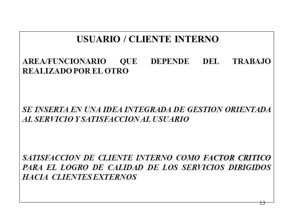 USUARIO / CLIENTE INTERNO