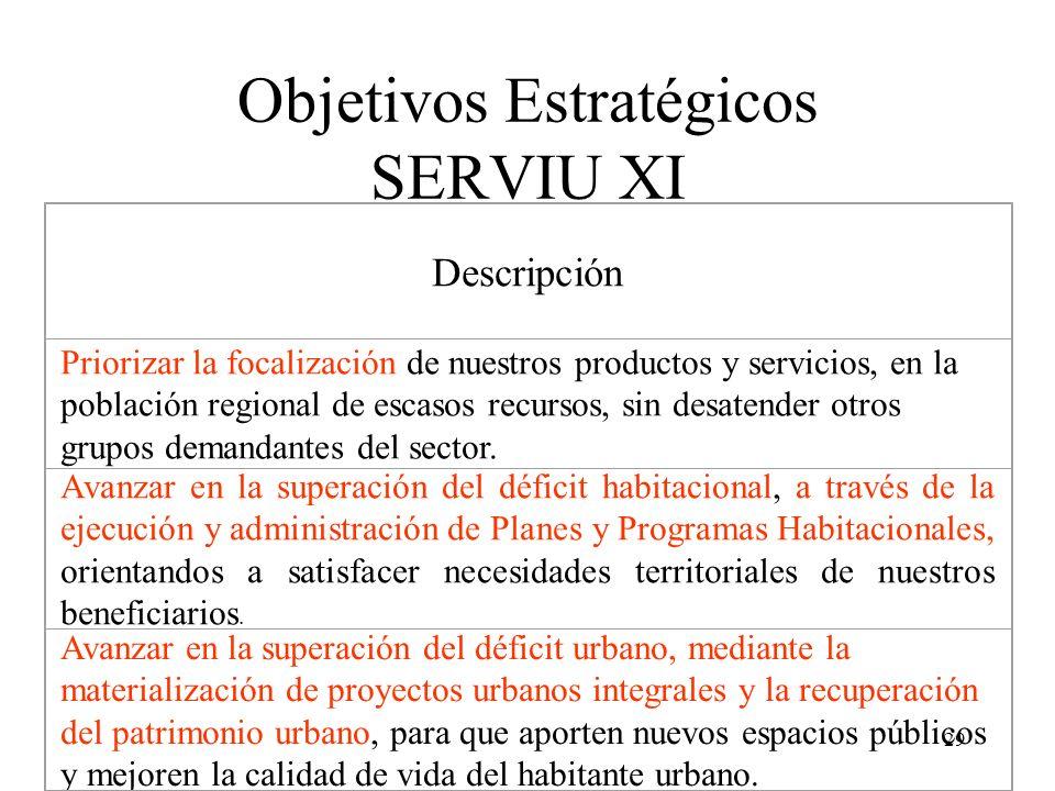Objetivos Estratégicos SERVIU XI