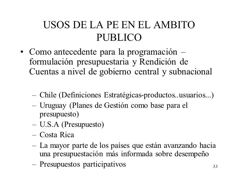 USOS DE LA PE EN EL AMBITO PUBLICO