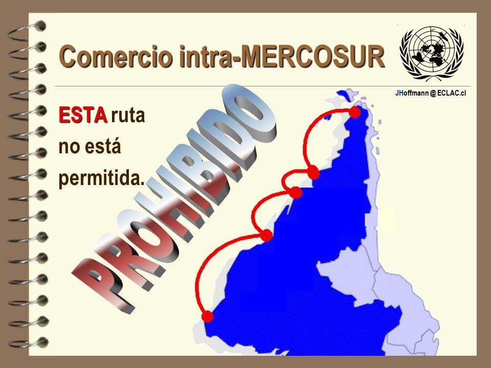 Comercio intra-MERCOSUR