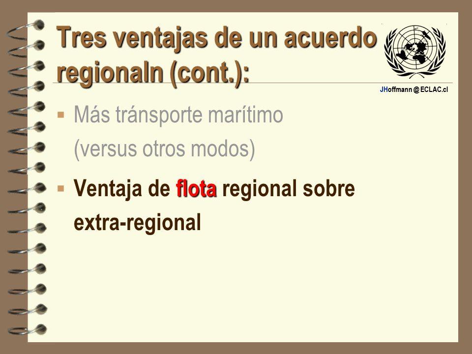 Tres ventajas de un acuerdo regionaln (cont.):