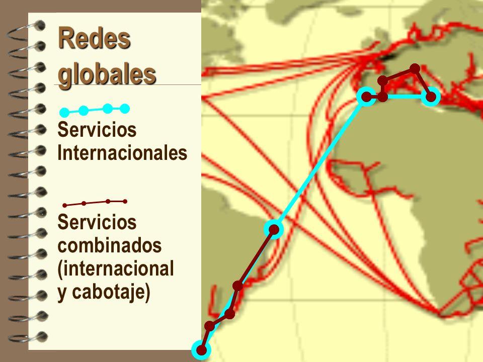 Redes globales Servicios Internacionales combinados (internacional
